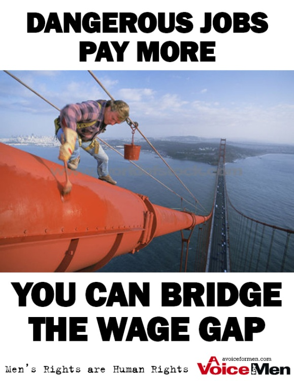 Poster: You can Bridge the Wage Gap