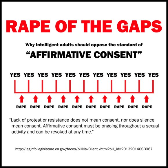 Rape of the Gaps